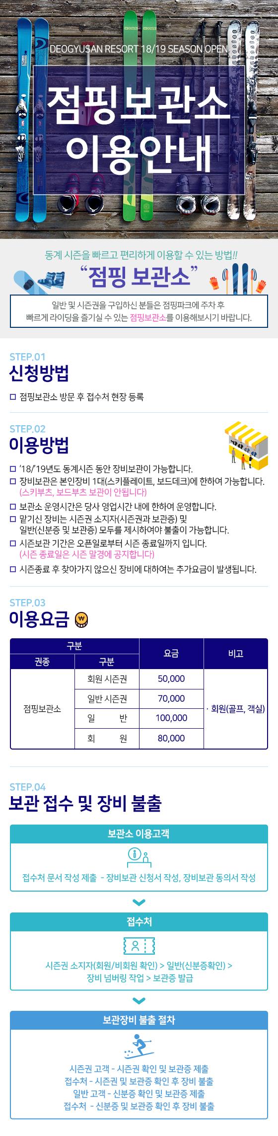 18/19 동계시즌 점핑보관소 이용안내